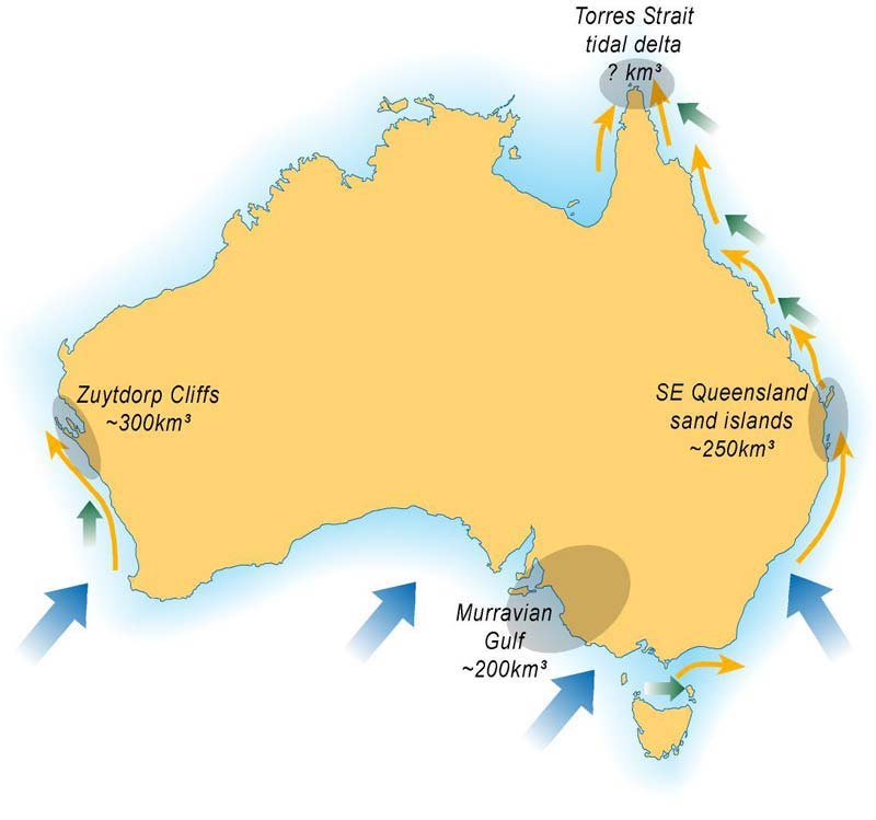 Major longshore sand transport and deposition systems around Australia.
