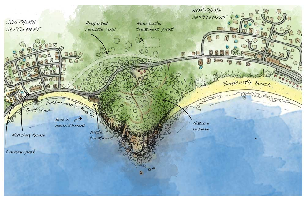 The hypothetical coastal community of Sandome
